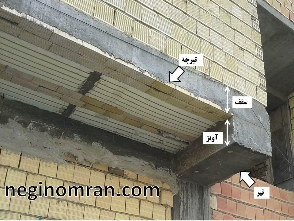 نمایش سازه  سقف گُرده ماهی چیست؟ | اجرای سقف بدون آویز - نگین عمران