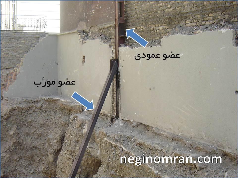 neginomran -عمودی - مورب